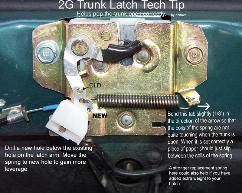 2g Hatch Fix For Weak Latch Pop Ups Dsm Forums